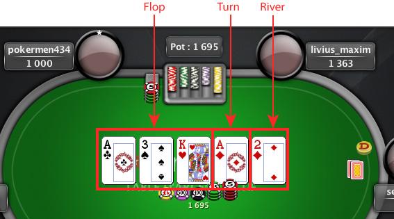Flop River Turn
